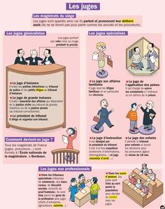 Fiche exposés : Les juges French Classroom, French Resources, French Words, French Lessons, Law School, Learn French, French Language, Good To Know, Knowledge