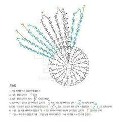 뜨개질사랑 & 솜씨자랑   밴드 Crochet Patterns, Chart, Band, Knitting, Handmade, Dishcloth, Poufs, Stitches, English