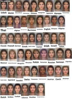 Average Faces of Women Around the World