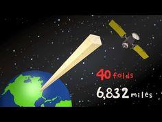 Video para explicar el crecimiento exponencial de una forma muy muy sencilla.