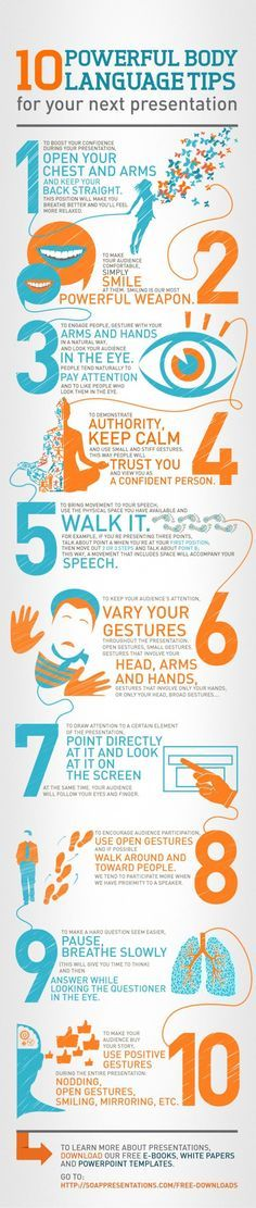 10 Powerful body language tips for your next presentation (infographic) - help students develop good communication skills in any content area.