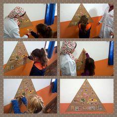 NUTRIÇÃO INFANTIL - Nutricionista Alessandra Pires: Pirâmide Alimentar Infantil