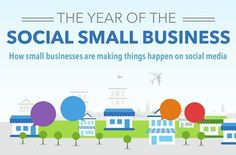 Want to know how small business could make use of #socialmedia...? http://bit.ly/1CQuQh5