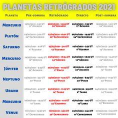 Siete son los planetas retrógrados en 2021. En orden de acuerdo a la fecha son Mercurio, Plutón, Saturno, Júpiter, Neptuno, Urano y Venus, es decir sólo falta Marte que lo hace cada dos años. Sigamos leyendo... Venus, Universe, Mars, Mercury, Pisces, Planets, Calendar Date, Cosmos, Space