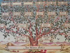 The Personal Touch: Family Tree