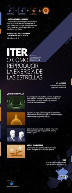ITER y la energía del futuro. Nuestra infografía detalla las principales facetas del proyecto ITER.