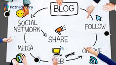 Hootsuite Content Marketing, Affiliate Marketing, Online Marketing, Digital Marketing, Seo Marketing, Seo Tools, Writing Services, Blogging