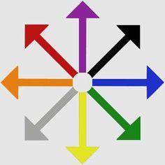 chaos eight colors magicks Magie Du Chaos, Mystic, Symbols, Peace, Color, Colors, Colour, Sobriety, Glyphs