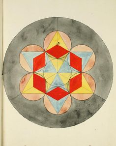 Manly Palmer Hall collection of alchemical manuscripts