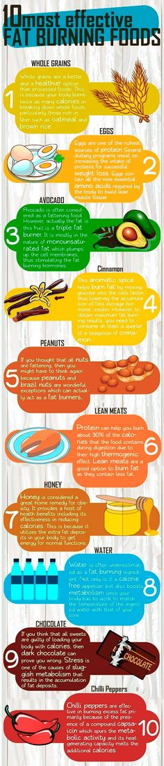 10 most effective fat burning superfoods