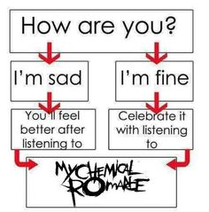 Yeah pretty much....no matter what....it feel better after listening to MCR!