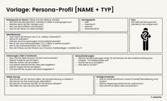 Creating Personas helps to streamline your online marketing strategies and upscale your sales. ✓Benefits ✓Templates ✓How-to Job Career, Career Education, Target Customer, Online Marketing Strategies, Paradigm Shift, Reality Check, The Marketing, Social Media Content, News Online