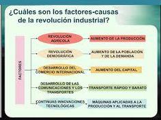 Causas de la revolucion industrial en inglaterra yahoo dating