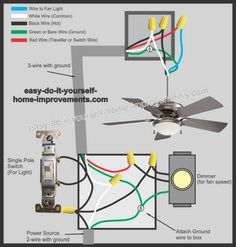 Looking for a ceiling fan wiring diagram? We have diagrams for all scenarios. This diagram shows a dimmer switch for variable speeds with power coming in through the switch up to the fan. Ceiling Fan Wiring, Ceiling Fan Installation, Electrical Installation, Basic Electrical Wiring, Electrical Projects, Electrical Layout, Electrical Plan, Electrical Engineering, 3 Way Switch Wiring
