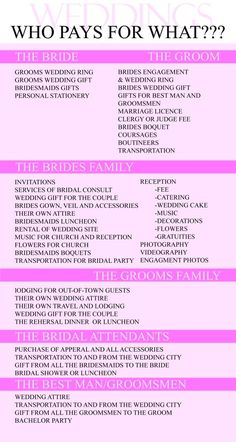 who pays for what; wedding planning