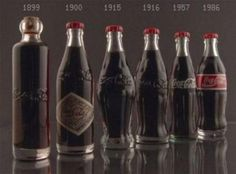History of Coke bottle,I understand.