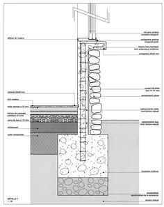 Plano de cimentación de casa de un piso | Construye Hogar