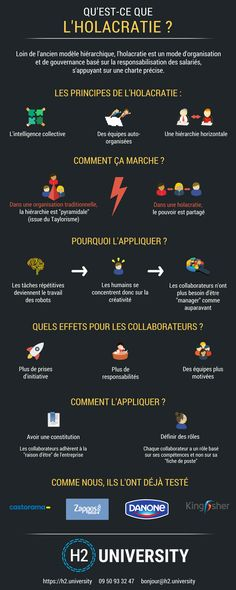 Business infographic & data visualisation Psychology : Infographie : Qu'est-ce que l'Holacratie Infographic Description Psychology infographic and charts Leadership, Learning Organization, Nature Quotes Adventure, Human Resources, Career Advice, Project Management, Good To Know, Inbound Marketing, Design Thinking