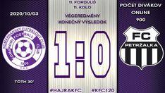 Králik Róbert (MC Robay): KFC - FC Pozsonyligetfalu (Petržalka) Kfc, Youtube, Youtubers, Youtube Movies