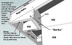 Oldtimer Speaks Out Vinyl Soffit, Vinyl Siding Installation, Soffit Ideas, Gable Roof Design, Framing Construction, Porch Roof, Habitat For Humanity, Home Repairs, Diy Home Improvement
