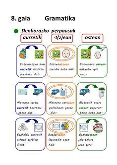 Euskera gramatika Idoia PT