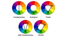 25 logo design tips from the experts: Colour theory in logo design | Creative Bloq