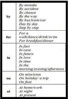 PREPOSITIONS: by, for, in, on, at