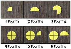 It's no secret that fractions are a very difficult concept for students to understand. But why is that? Fractions are an extremely abstract concept, and without adequate concrete and representational experiences, students do not develop mental images of what the abstract symbols mean.   In Texas, students begin formal fraction instruction in 2nd grade under our newly …