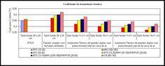 Eficiência Energética - Transmissão Térmica http://www.ecoarkitekt.com/eficiencia-energetica/isolamento-termico-paredes-exteriores/