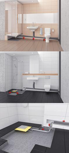 Elektroinstallation Installationszonen Badezimmer - Elektroinstallation badezimmer