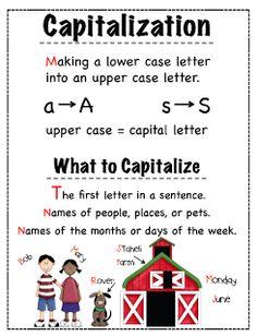 Capitalization sort freebie teaching writinggrammar pinterest capitalization anchor chart spiritdancerdesigns Choice Image