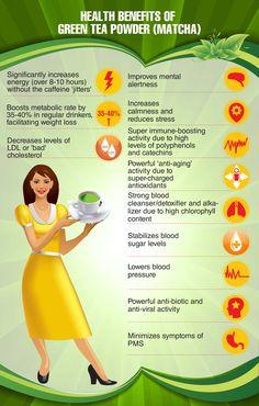 Health Benefits of Matcha Tea Powder - Read more here: http://enzomatcha.com/