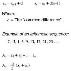 Sequences Calculator