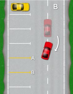 Bay parking step by step tutorial for the 2017 driving test. Diagram guide, how to bay park explained, help and instructions. Tips and technique Driving Basics, Driving Test Tips, Driving Safety, Driving School, Parallel Parking Tips, Drivers Permit Test, Driving Instructions, Best Family Cars, Learning To Drive