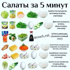 The American Dietetic Association Complete Food and Nutrition Guide has been created for you as a practical, up-to-date resource for healthful eating. Foods Without Sugar, Good Food, Yummy Food, Cooking Recipes, Healthy Recipes, Healthy Meals, Russian Recipes, Proper Nutrition, Saveur