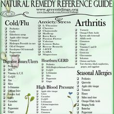 Fitzgerald's Family Farm: Natural Remedy Reference Guide