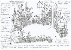 Katies flower patch plan