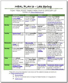 Meal plans for the week that use no processed foods.