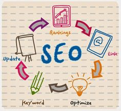 Search Engine Optimization Real Estate