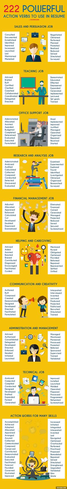 Career infographic & Advice Resume Cheat Sheet: 222 Action verbs to use in your new resume. Image Description Resume Cheat Sheet: 222 Action verbs to Resume Help, Job Resume, Resume Tips, Cv Tips, Resume Ideas, Resume Examples, Resume Skills List, Resume Review, Cv Ideas