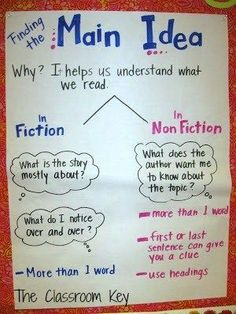 main idea anchor chart to use for teaching reading comprehension in 1st, 2nd, or 3rd grade classrooms