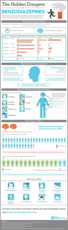 The dangers of benzoate - infographic via prideinmadness