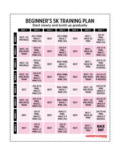 5K Training Chart | New to running? Ease yourself in with our beginner's 5K plan