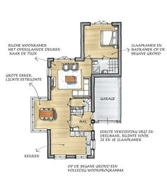 Small House Plans, Tiny House, New Homes, Villa, Floor Plans, Layout, Flooring, Bungalows, How To Plan