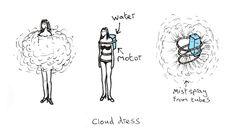 dominic-wilcox-cloud-dress.jpg (720×406)