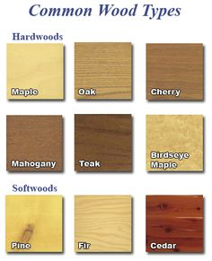 different types of furniture wood. Exellent Wood Tips For Inspecting And Buying AntiqueVintage Furniture My Personal  Opinions Are Expressed In The Brief Guide On Inspecting Buying Antique To Different Types Of Furniture Wood F