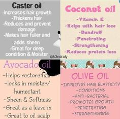 Love these oils...with the exception of Avocado oil, which I intend on adding to my arsenal...woohoo!