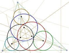 The Six Circles Theorem - Futility Closet Circle Theorems, Math School, Secondary School, Critical Thinking, Sacred Geometry, Maths, Mathematics, Homeschooling, Circles