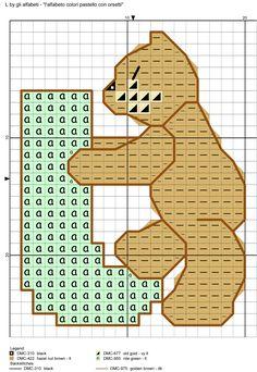alfabeto colori pastello con orsetti L