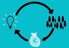 Crowdfunding y su aportación a sellos discográficos y artistas